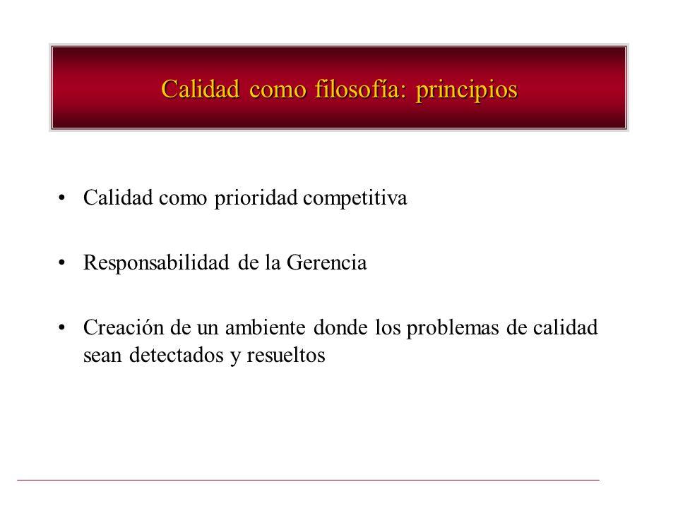 Calidad como filosofía: principios Calidad como prioridad competitiva Responsabilidad de la Gerencia Creación de un ambiente donde los problemas de ca