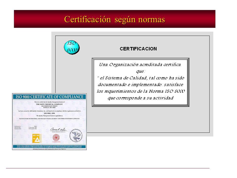Certificación según normas