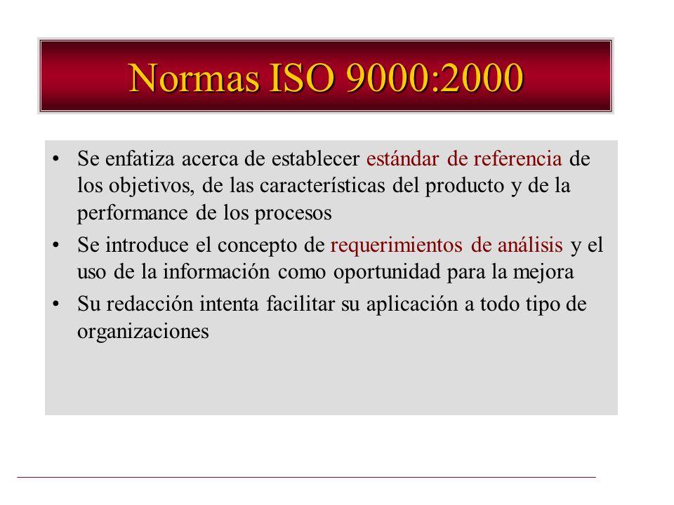 Normas ISO 9000:2000 Se enfatiza acerca de establecer estándar de referencia de los objetivos, de las características del producto y de la performance