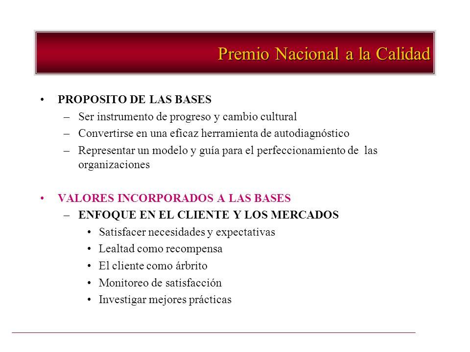 Premio Nacional a la Calidad PROPOSITO DE LAS BASES –Ser instrumento de progreso y cambio cultural –Convertirse en una eficaz herramienta de autodiagn