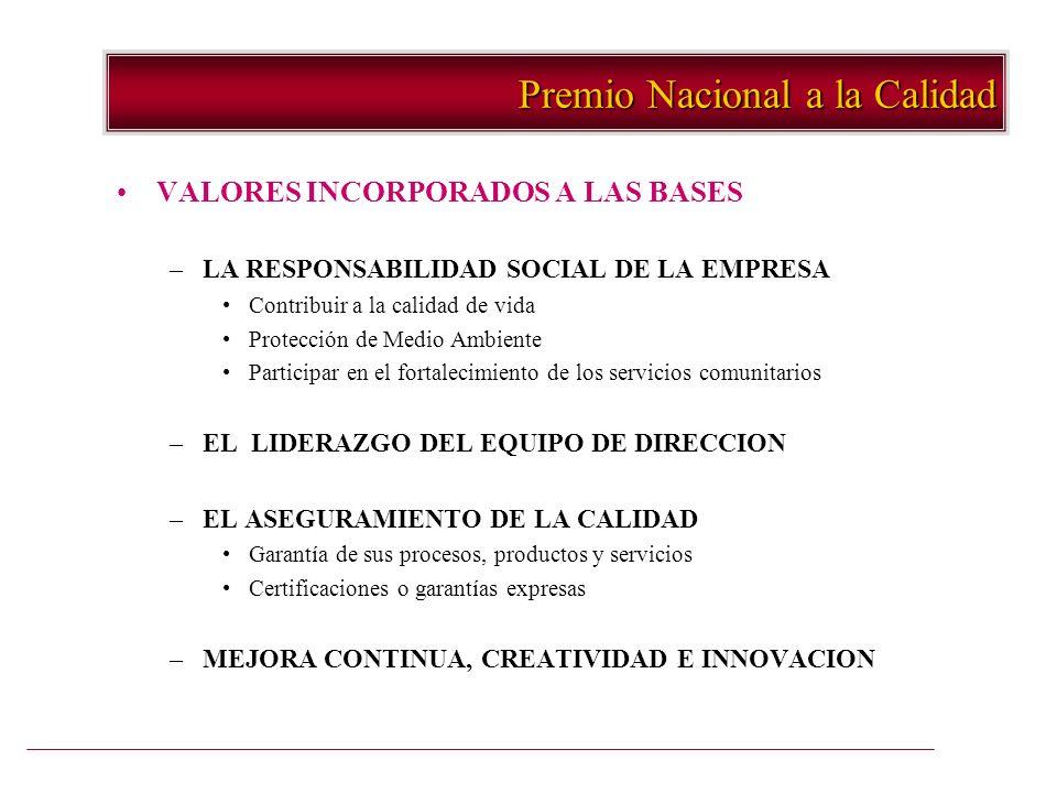 Premio Nacional a la Calidad VALORES INCORPORADOS A LAS BASES –LA RESPONSABILIDAD SOCIAL DE LA EMPRESA Contribuir a la calidad de vida Protección de M