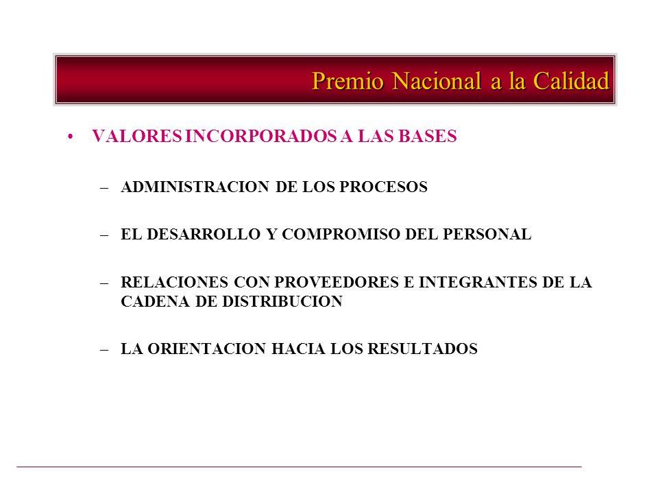 Premio Nacional a la Calidad VALORES INCORPORADOS A LAS BASES –ADMINISTRACION DE LOS PROCESOS –EL DESARROLLO Y COMPROMISO DEL PERSONAL –RELACIONES CON