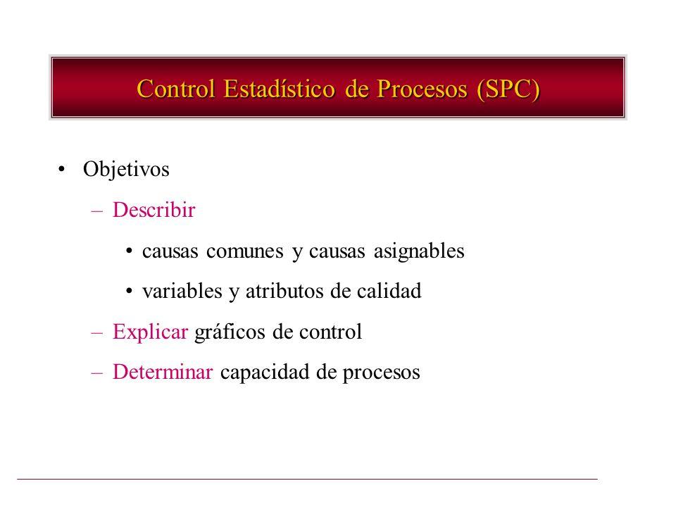 Control Estadístico de Procesos (SPC) Objetivos –Describir causas comunes y causas asignables variables y atributos de calidad –Explicar gráficos de c