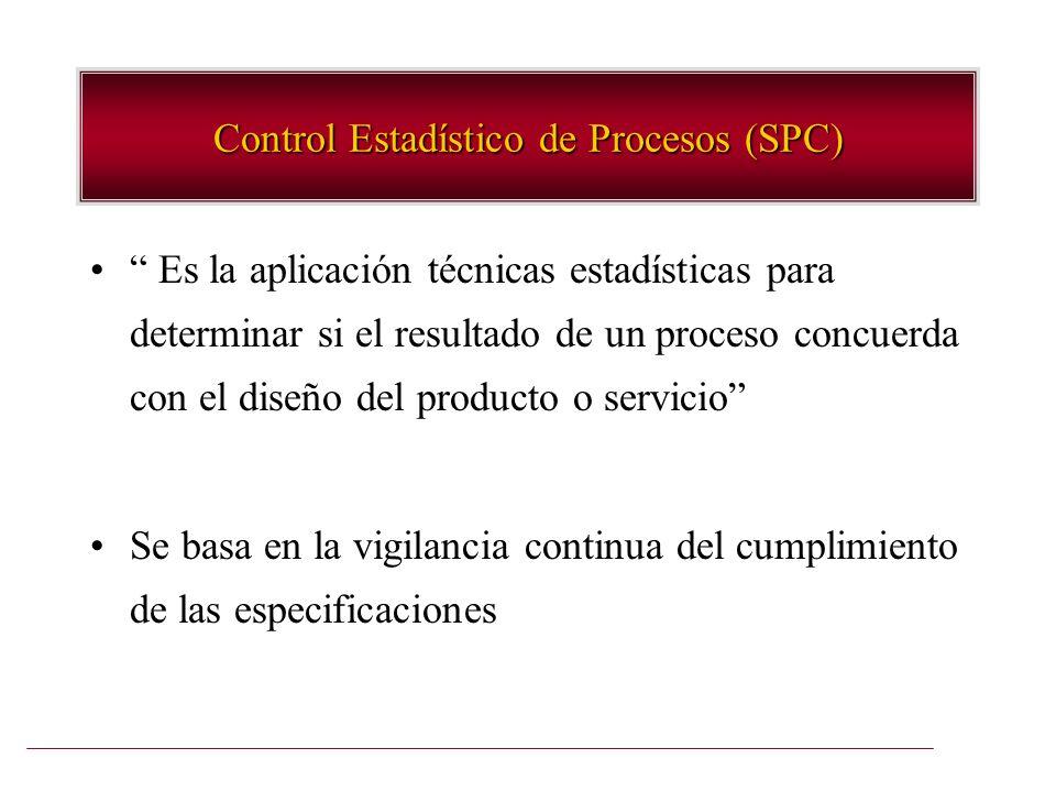 Control Estadístico de Procesos (SPC) Es la aplicación técnicas estadísticas para determinar si el resultado de un proceso concuerda con el diseño del
