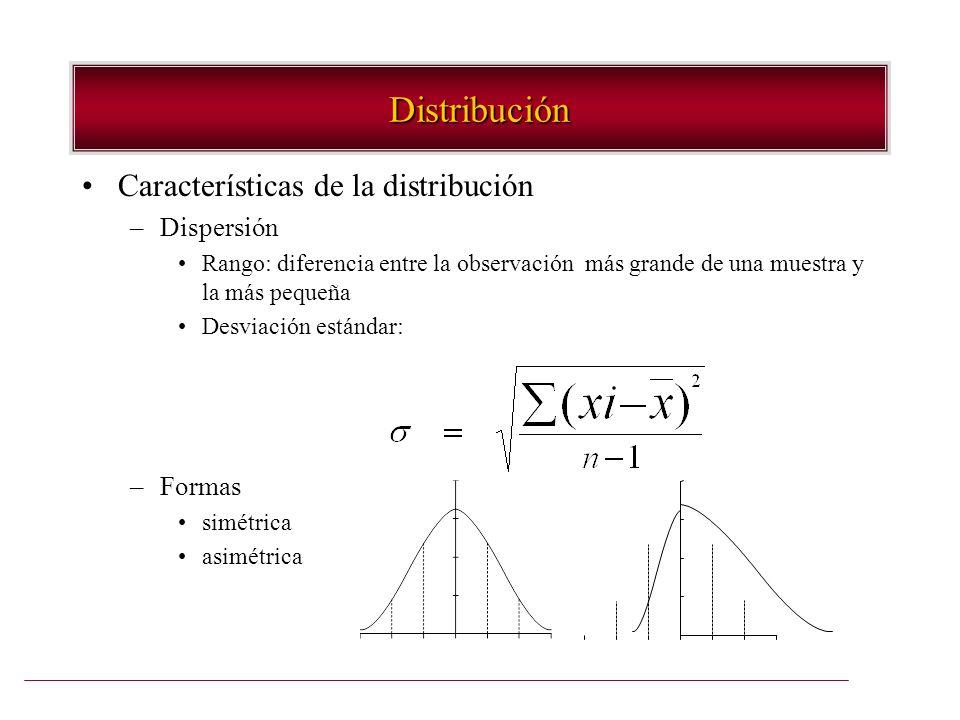 Distribución Características de la distribución –Dispersión Rango: diferencia entre la observación más grande de una muestra y la más pequeña Desviaci