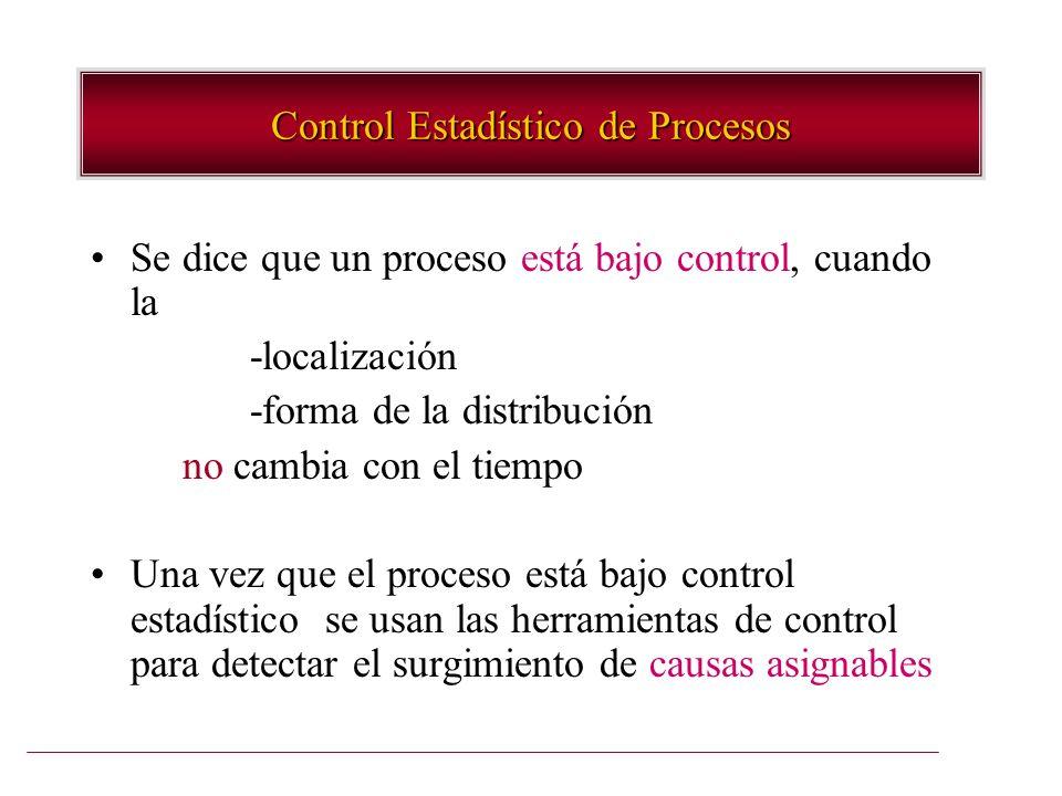 Control Estadístico de Procesos Se dice que un proceso está bajo control, cuando la -localización -forma de la distribución no cambia con el tiempo Un
