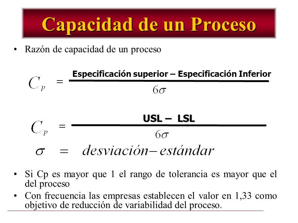 Capacidad de un Proceso Razón de capacidad de un proceso Si Cp es mayor que 1 el rango de tolerancia es mayor que el del proceso Con frecuencia las em