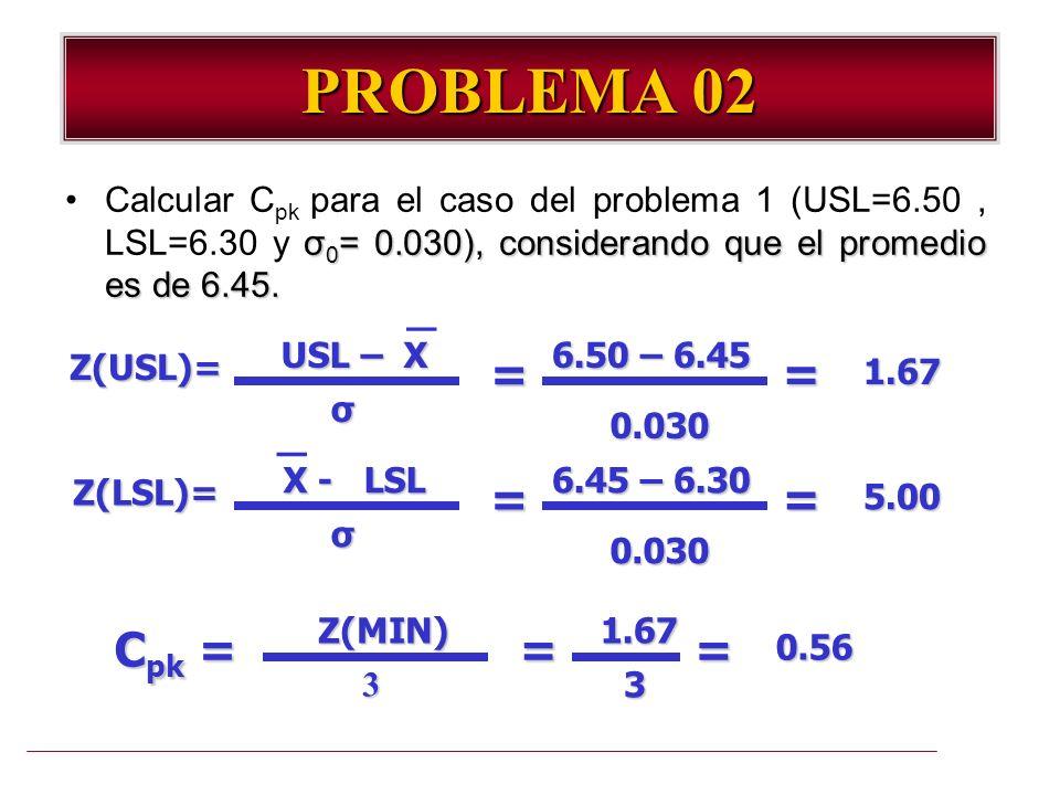 PROBLEMA 02 σ 0 = 0.030), considerando que el promedio es de 6.45.Calcular C pk para el caso del problema 1 (USL=6.50, LSL=6.30 y σ 0 = 0.030), consid