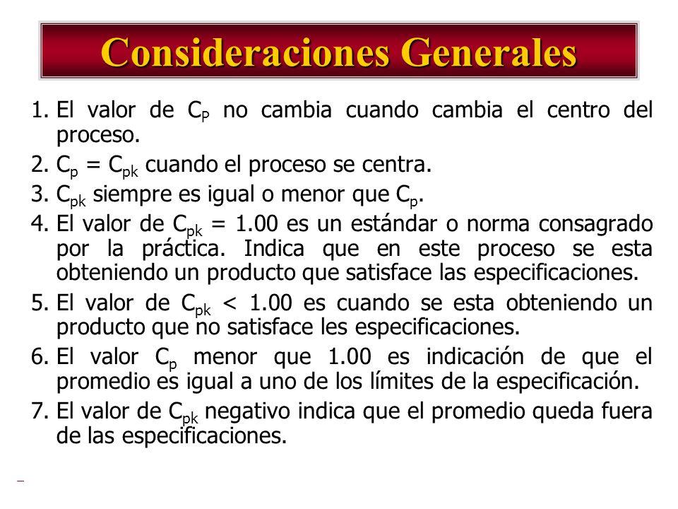 Consideraciones Generales 1.El valor de C P no cambia cuando cambia el centro del proceso. 2.C p = C pk cuando el proceso se centra. 3.C pk siempre es