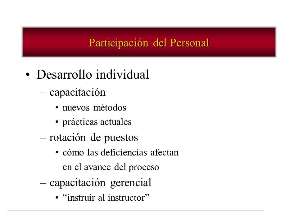 Participación del Personal Desarrollo individual –capacitación nuevos métodos prácticas actuales –rotación de puestos cómo las deficiencias afectan en