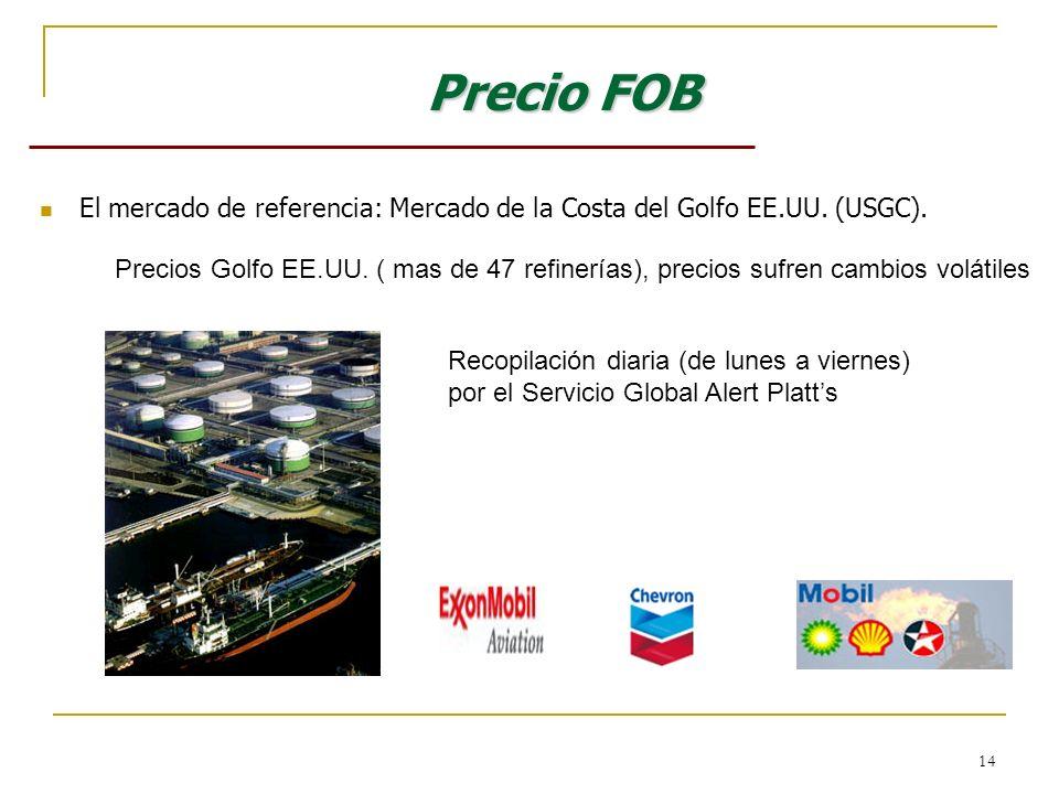 14 Precio FOB El mercado de referencia: Mercado de la Costa del Golfo EE.UU. (USGC). Precios Golfo EE.UU. ( mas de 47 refinerías), precios sufren camb