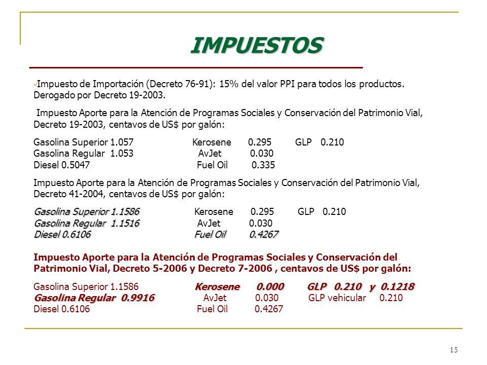 15 IMPUESTOS Gasolina Superior 1.1586 Gasolina Regular 1.1516 Diesel 0.6106Fuel Oil 0.4267 Kerosene 0.000GLP 0.210 y 0.1218 Gasolina Regular 0.9916 Im