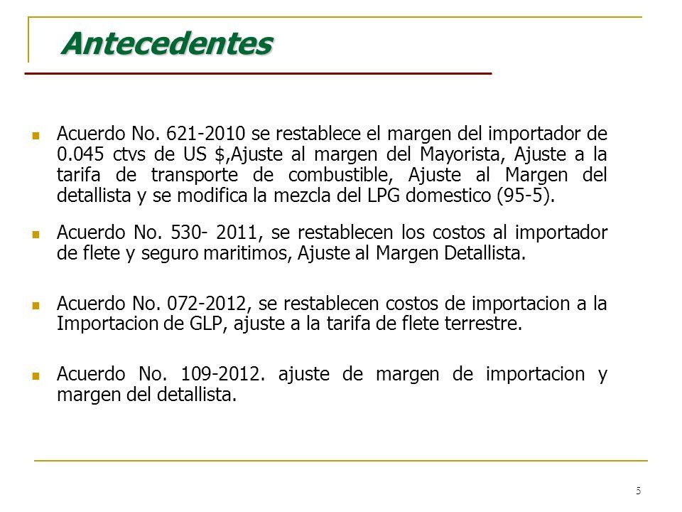 5 Antecedentes Antecedentes Acuerdo No. 621-2010 se restablece el margen del importador de 0.045 ctvs de US $,Ajuste al margen del Mayorista, Ajuste a