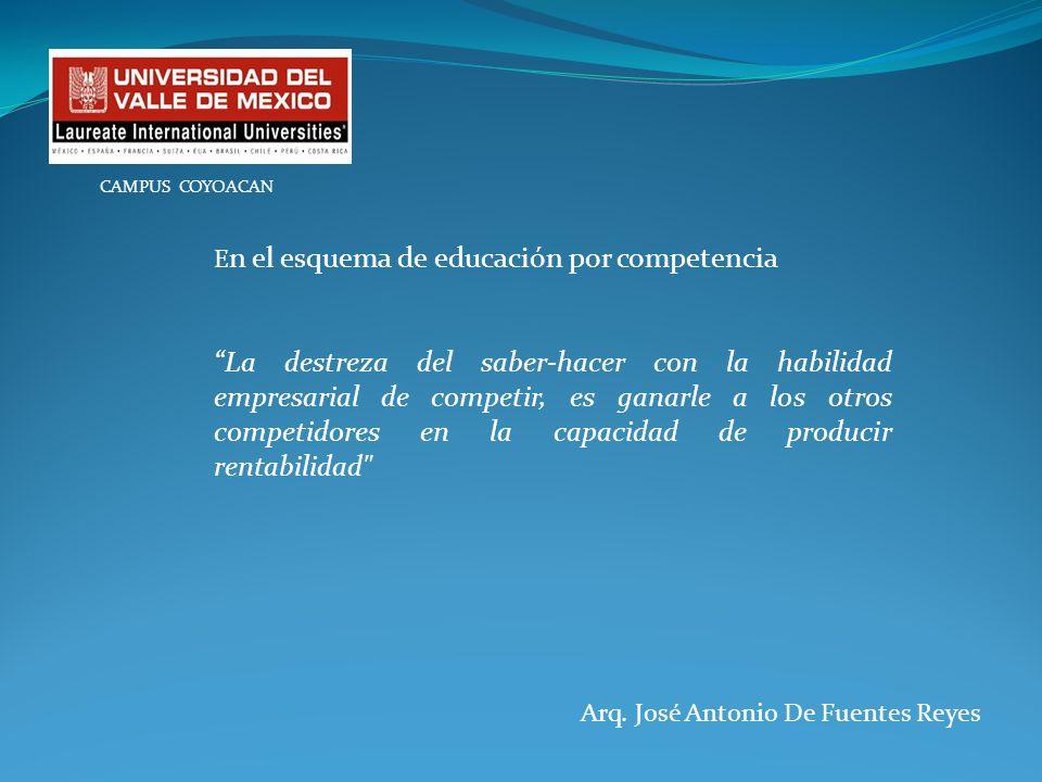 Arq. José Antonio De Fuentes Reyes CAMPUS COYOACAN E n el esquema de educación por competencia La destreza del saber-hacer con la habilidad empresaria