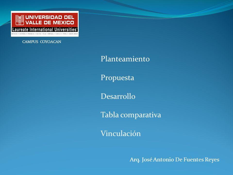 Arq. José Antonio De Fuentes Reyes CAMPUS COYOACAN Planteamiento Propuesta Desarrollo Tabla comparativa Vinculación