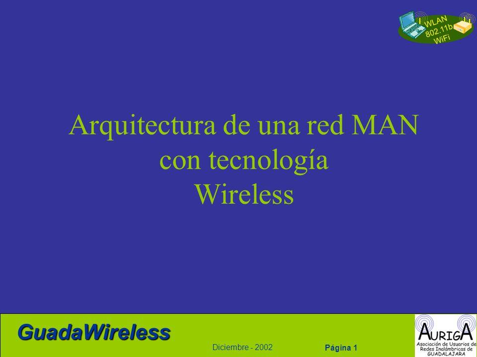 WLAN 802.11b WiFi Diciembre - 2002 GuadaWireless Página 1 Arquitectura de una red MAN con tecnología Wireless