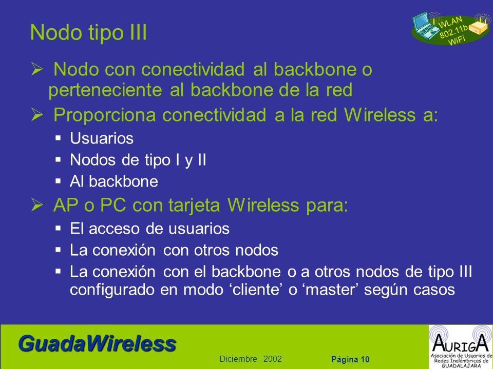 WLAN 802.11b WiFi Diciembre - 2002 GuadaWireless Página 10 Nodo tipo III Nodo con conectividad al backbone o perteneciente al backbone de la red Propo