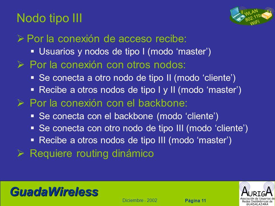 WLAN 802.11b WiFi Diciembre - 2002 GuadaWireless Página 11 Nodo tipo III Por la conexión de acceso recibe: Usuarios y nodos de tipo I (modo master) Po