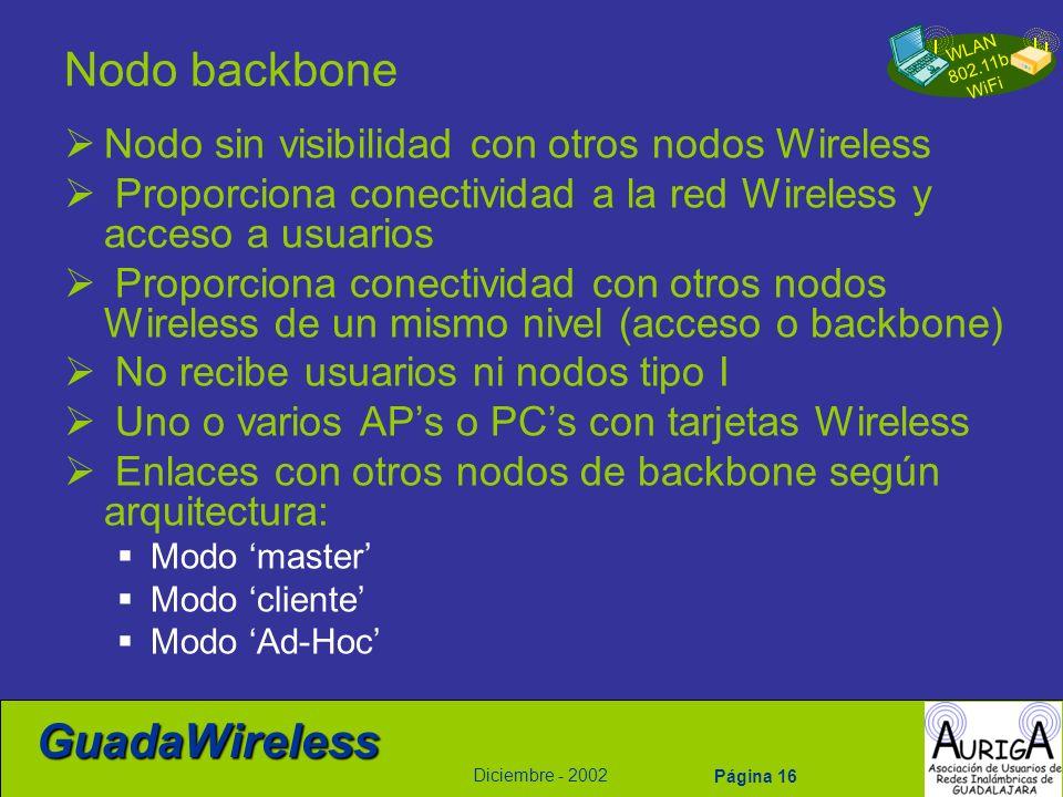 WLAN 802.11b WiFi Diciembre - 2002 GuadaWireless Página 16 Nodo backbone Nodo sin visibilidad con otros nodos Wireless Proporciona conectividad a la r