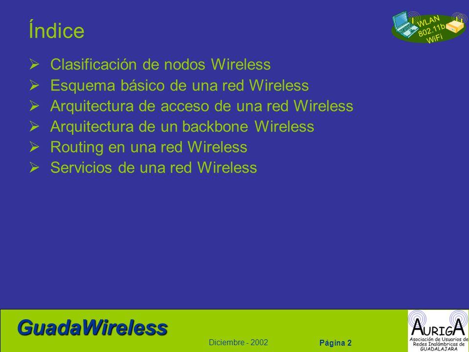 WLAN 802.11b WiFi Diciembre - 2002 GuadaWireless Página 2 Índice Clasificación de nodos Wireless Esquema básico de una red Wireless Arquitectura de ac