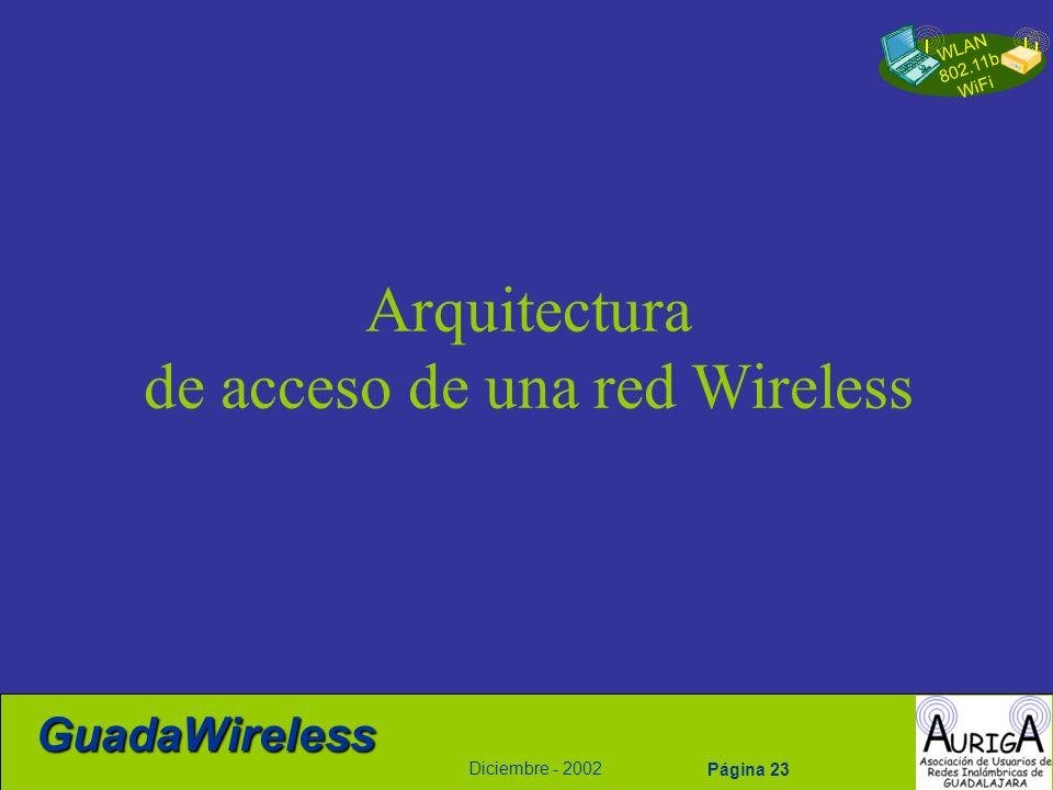 WLAN 802.11b WiFi Diciembre - 2002 GuadaWireless Página 23 Arquitectura de acceso de una red Wireless