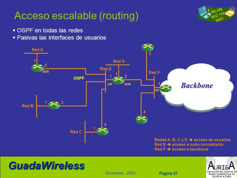 WLAN 802.11b WiFi Diciembre - 2002 GuadaWireless Página 27 Acceso escalable (routing) OSPF en todas las redes Pasivas las interfaces de usuarios Red A