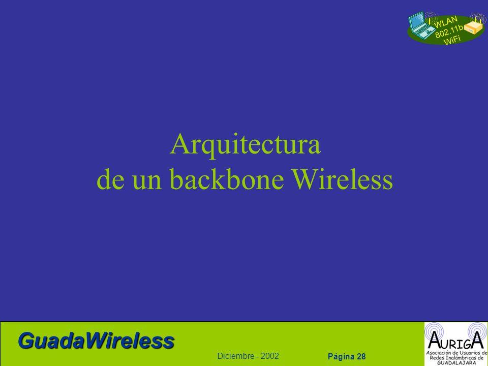 WLAN 802.11b WiFi Diciembre - 2002 GuadaWireless Página 28 Arquitectura de un backbone Wireless