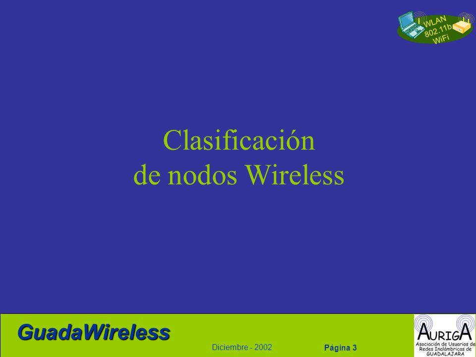 WLAN 802.11b WiFi Diciembre - 2002 GuadaWireless Página 3 Clasificación de nodos Wireless