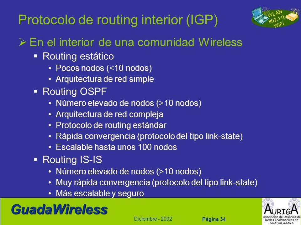 WLAN 802.11b WiFi Diciembre - 2002 GuadaWireless Página 34 Protocolo de routing interior (IGP) En el interior de una comunidad Wireless Routing estáti
