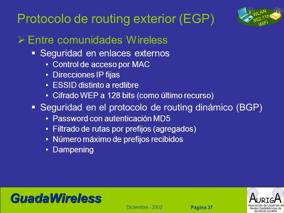 WLAN 802.11b WiFi Diciembre - 2002 GuadaWireless Página 37 Protocolo de routing exterior (EGP) Entre comunidades Wireless Seguridad en enlaces externo