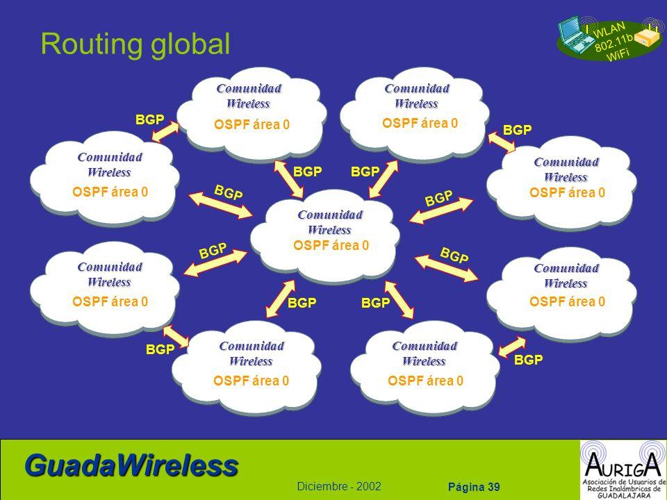 WLAN 802.11b WiFi Diciembre - 2002 GuadaWireless Página 39 Routing global OSPF área 0 BGP