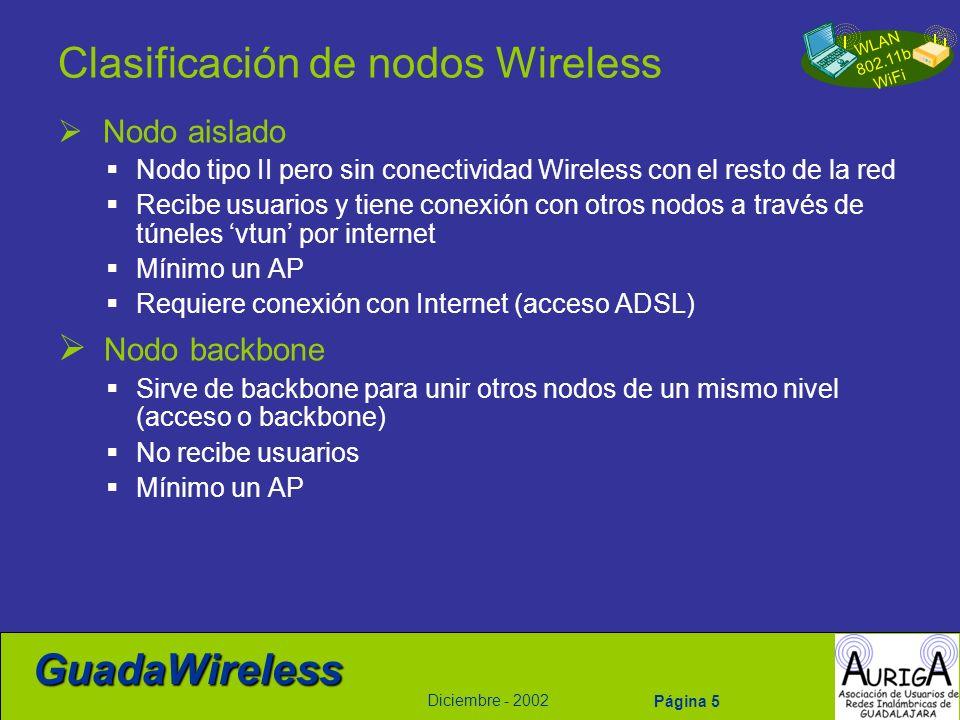 WLAN 802.11b WiFi Diciembre - 2002 GuadaWireless Página 5 Clasificación de nodos Wireless Nodo aislado Nodo tipo II pero sin conectividad Wireless con