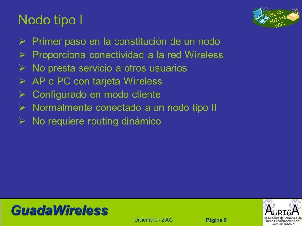 WLAN 802.11b WiFi Diciembre - 2002 GuadaWireless Página 6 Nodo tipo I Primer paso en la constitución de un nodo Proporciona conectividad a la red Wire