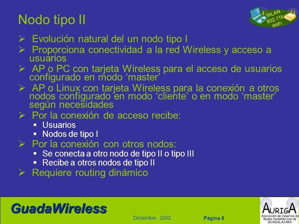 WLAN 802.11b WiFi Diciembre - 2002 GuadaWireless Página 8 Nodo tipo II Evolución natural del un nodo tipo I Proporciona conectividad a la red Wireless