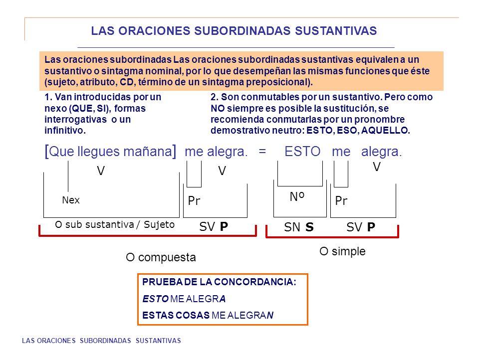 LAS ORACIONES SUBORDINADAS SUSTANTIVAS Las oraciones subordinadas Las oraciones subordinadas sustantivas equivalen a un sustantivo o sintagma nominal,
