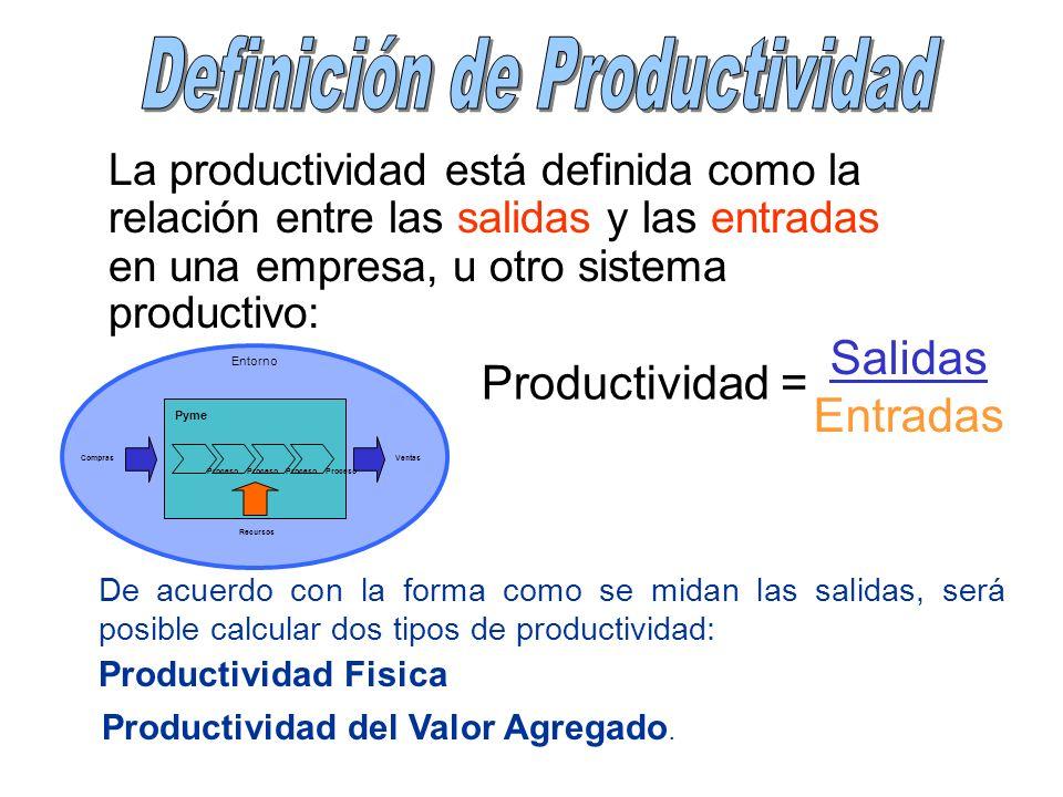 La productividad está definida como la relación entre las salidas y las entradas en una empresa, u otro sistema productivo: Salidas Entradas Productiv