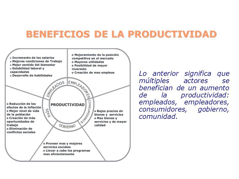 BENEFICIOS DE LA PRODUCTIVIDAD Lo anterior significa que múltiples actores se benefician de un aumento de la productividad: empleados, empleadores, co