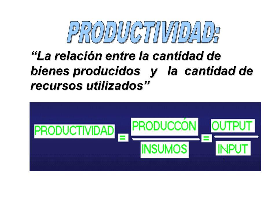 Et Tt = Horas de trabajo Total Tr = Horas de trabajo real ( en operación ) Te = Horas de Trabajo efectivo Tn = Horas de trabajo Normal Horas de trabajo Omitidas Tiempo Perdido Efecto de la eficiencia del Trabajador To Tp Productividad = Del Trabajo Tn Tt
