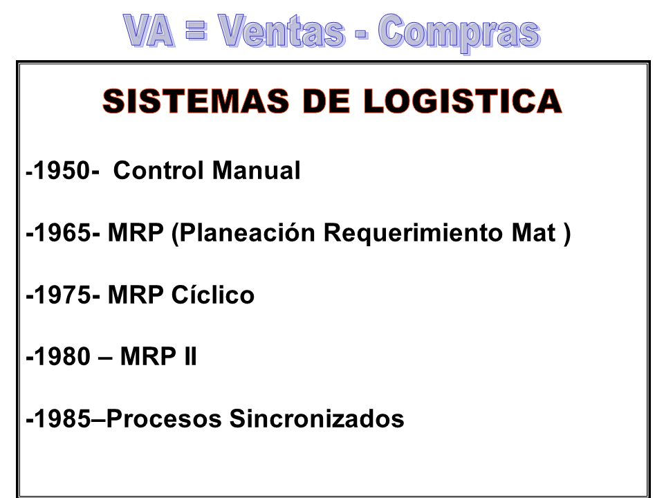 - 1950- Control Manual -1965- MRP (Planeación Requerimiento Mat ) -1975- MRP Cíclico -1980 – MRP II -1985–Procesos Sincronizados