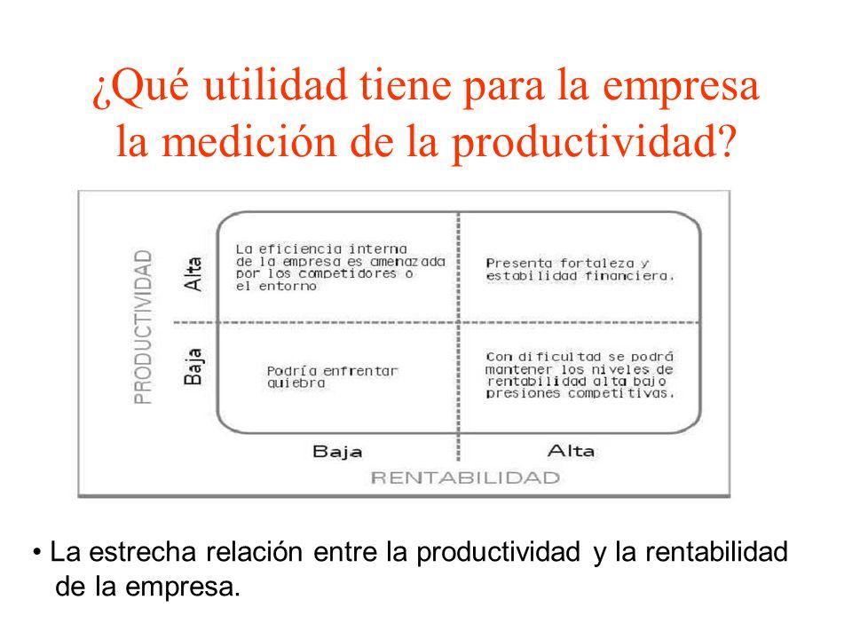 ¿Qué utilidad tiene para la empresa la medición de la productividad? La estrecha relación entre la productividad y la rentabilidad de la empresa.