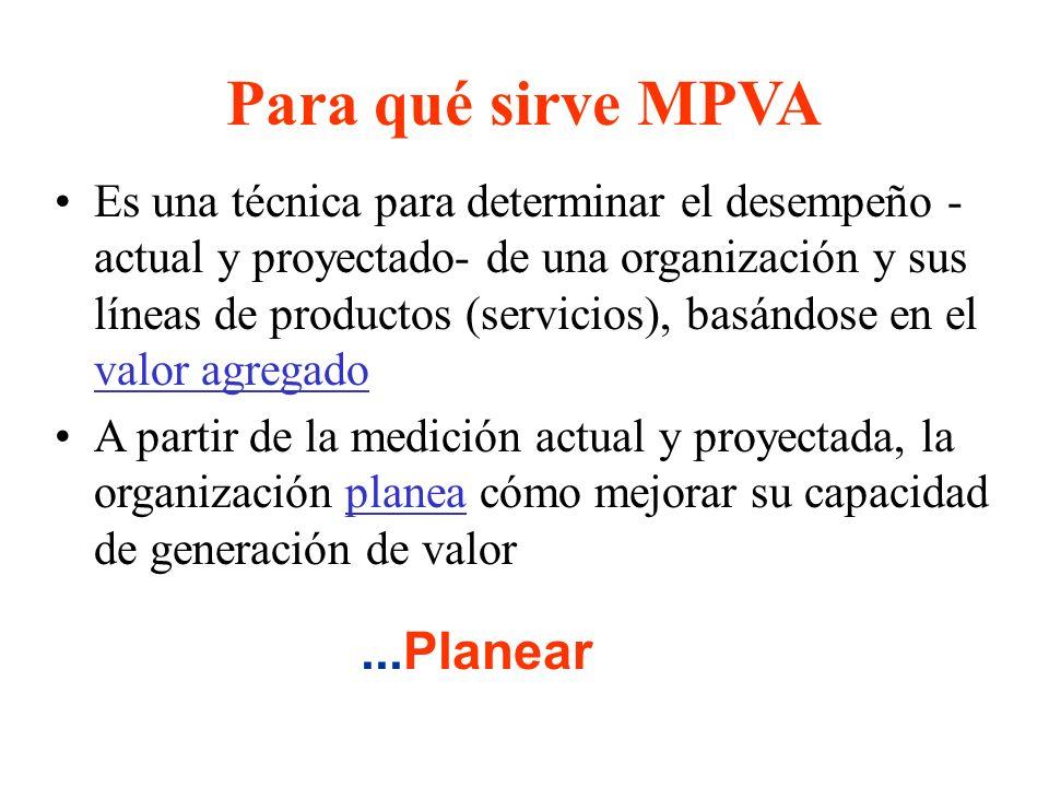Para qué sirve MPVA Es una técnica para determinar el desempeño - actual y proyectado- de una organización y sus líneas de productos (servicios), basá