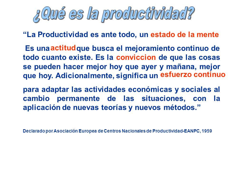 La Productividad es ante todo, un Es una que busca el mejoramiento continuo de todo cuanto existe. Es la de que las cosas se pueden hacer mejor hoy qu