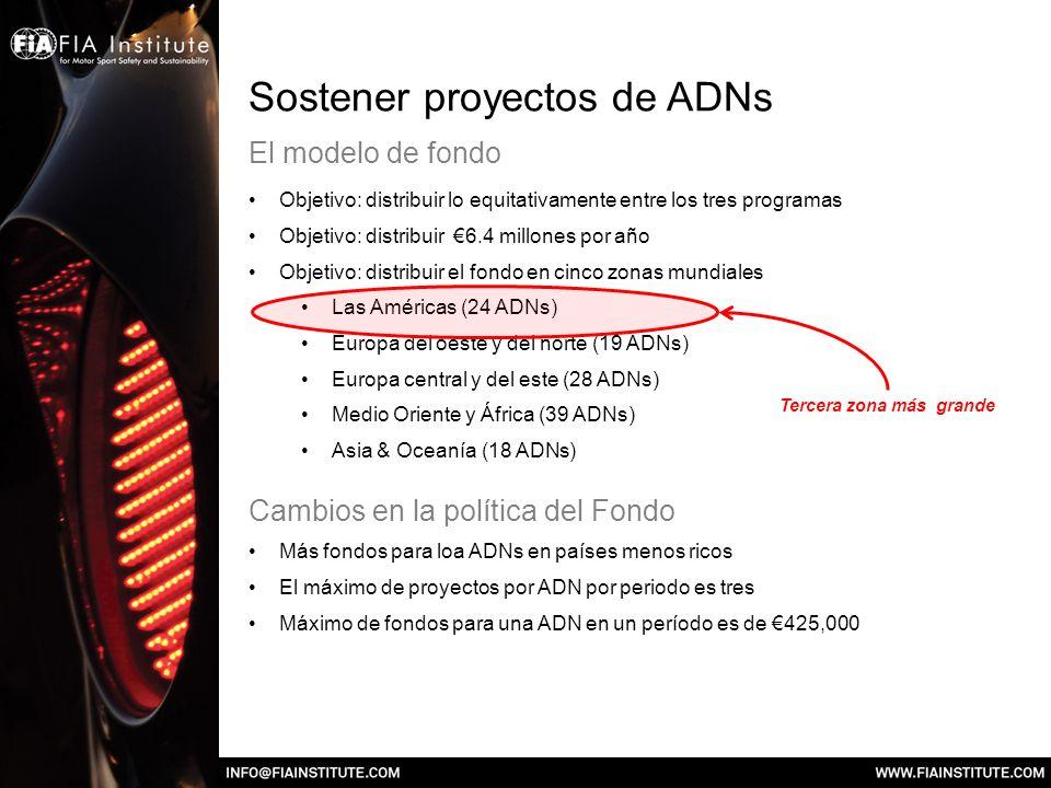Objetivo: distribuir lo equitativamente entre los tres programas Objetivo: distribuir 6.4 millones por año Objetivo: distribuir el fondo en cinco zona
