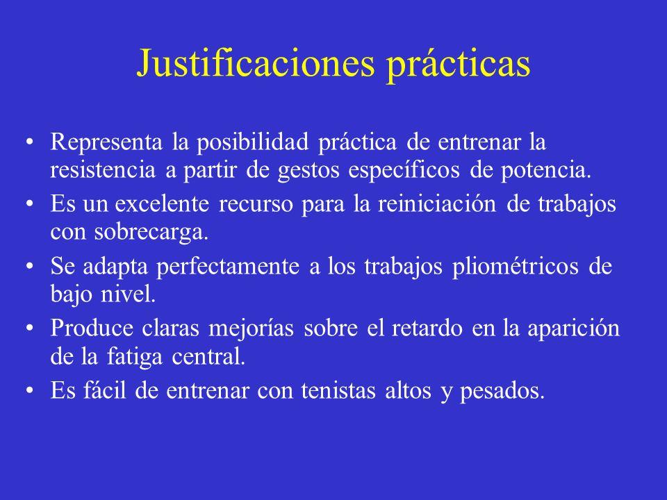 Justificaciones prácticas Representa la posibilidad práctica de entrenar la resistencia a partir de gestos específicos de potencia. Es un excelente re