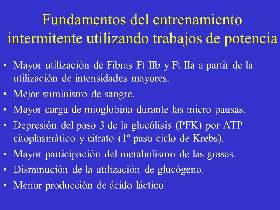 Fundamentos del entrenamiento intermitente utilizando trabajos de potencia Mayor utilización de Fibras Ft IIb y Ft IIa a partir de la utilización de i