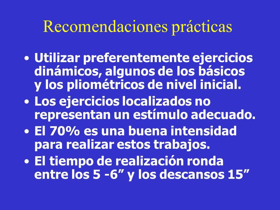Recomendaciones prácticas Utilizar preferentemente ejercicios dinámicos, algunos de los básicos y los pliométricos de nivel inicial. Los ejercicios lo