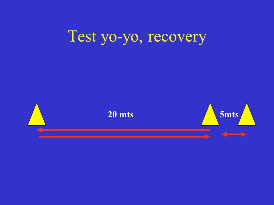 Test yo-yo, recovery 20 mts5mts