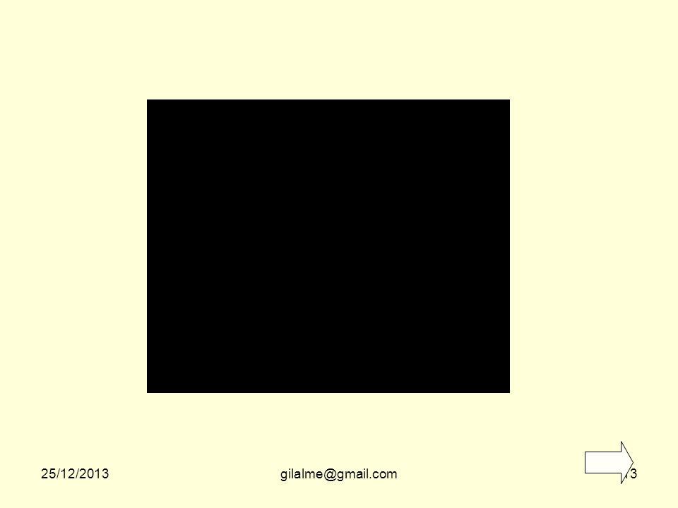 25/12/2013gilalme@gmail.com12 ANTIOFICIAL POSITIVO Dinámica de grupo Consciente Cuestionador Innovador luchador Dinámica Prestusuaria Propositor Alter