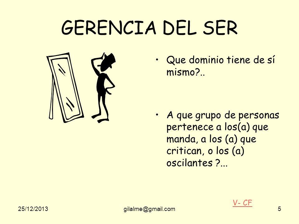 25/12/2013gilalme@gmail.com4 GERENCIA DEL SER Defínase a sí mismo en la hoja que tiene. Use lenguaje común y ante todo sea sincero. Este es un ejercic