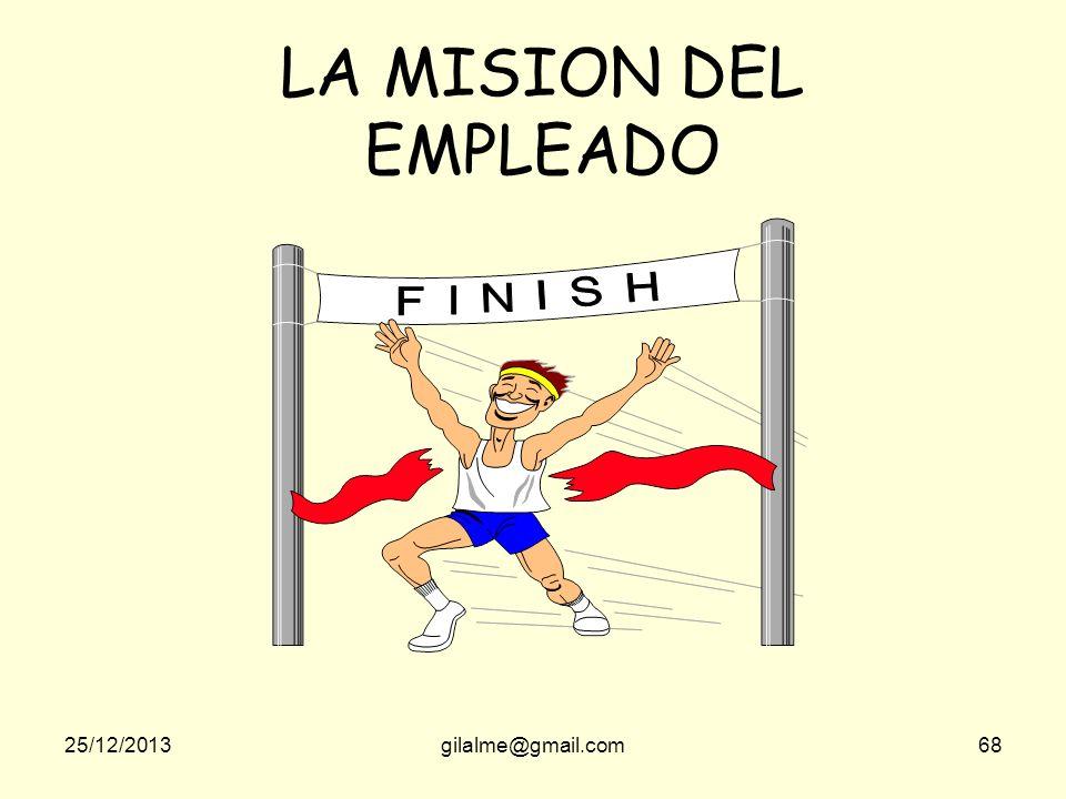 25/12/2013gilalme@gmail.com67 CUAL ES NUESTRA VISION??????? VISION: EL SUEÑO DE LA ORGANIZACIÓN Como contribuimos a su alcance? Con el desarrollo de n